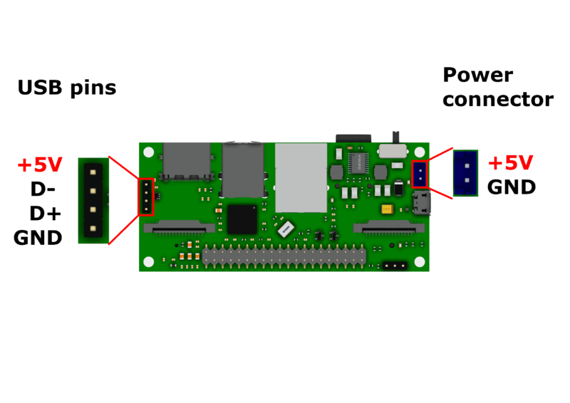 File:Stereopi-usb-power-pinout.png